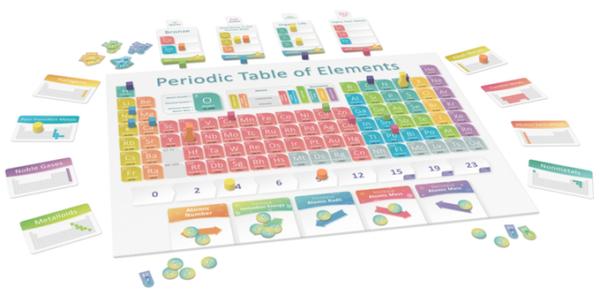 Periodic. Таблица Менделеева