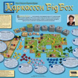 Каркассон: Big Box